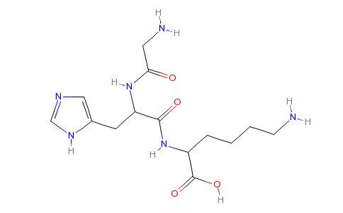 Purchase AHK-CU Peptide